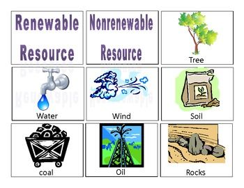 Differentiating between renewable and nonrenewable for Land and soil resources wikipedia