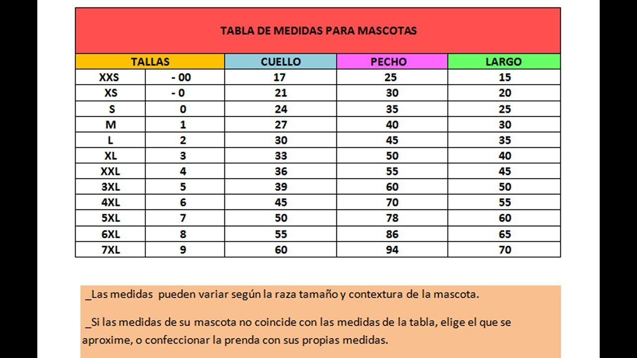 TABLA DE MEDIDAS para Confeccionar Ropitas de Mascotas por Tallas ...