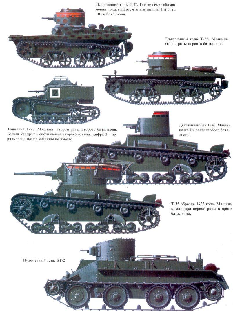 морской все русские танки названия и картинки контролю