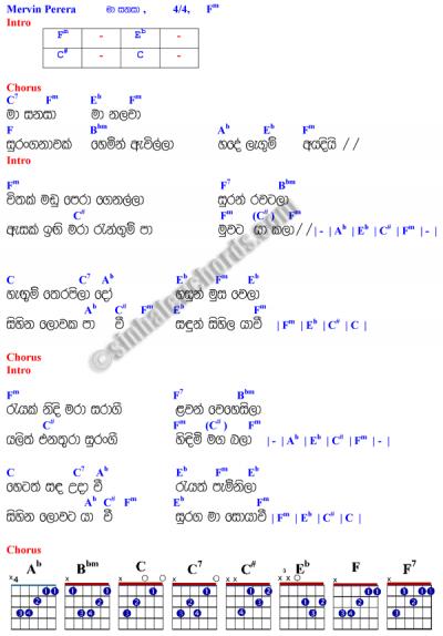 ma sanasa | Music | Pinterest | Guitar chords, Guitars and Songs