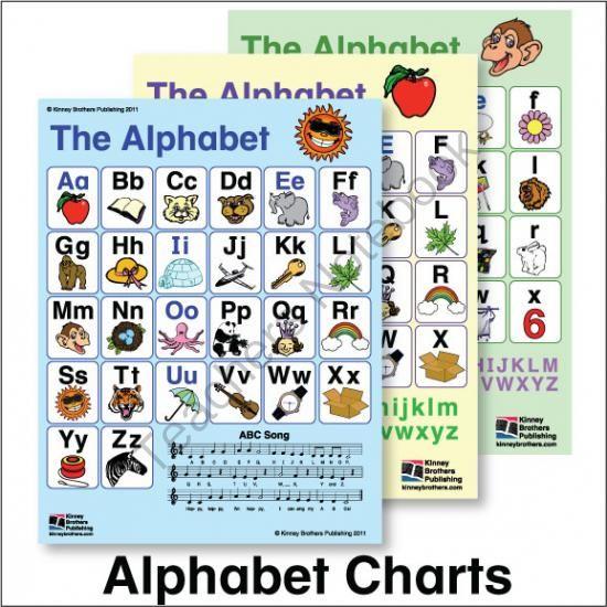 Esl Alphabet Charts From EslClassroom On TeachersnotebookCom