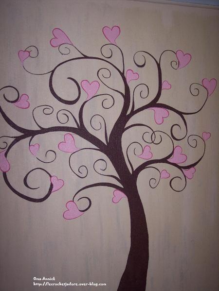 Un arbre - source de vie - dans la maison  pourquoi pas ? et qui