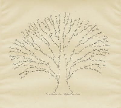 Family Tree with Names | Genealogy | Pinterest | More Family trees ...