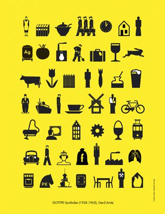 Collection Of Isotype Posters Austin Kleon Pictogram Icon Design Hieroglyphics