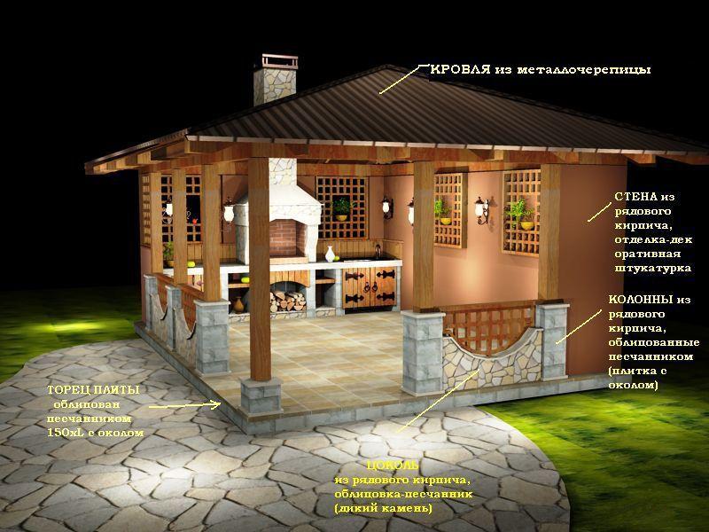 Дизайн проект беседок барбекю поиск электрокамины в волгограде
