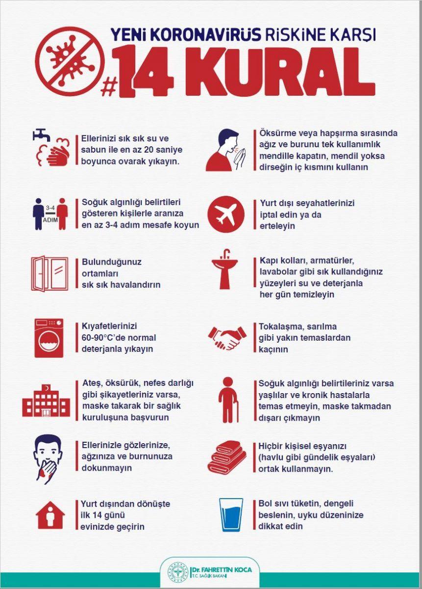 Korona Virüsüne Karşı Uymamız Gereken 14 Kural, 2020