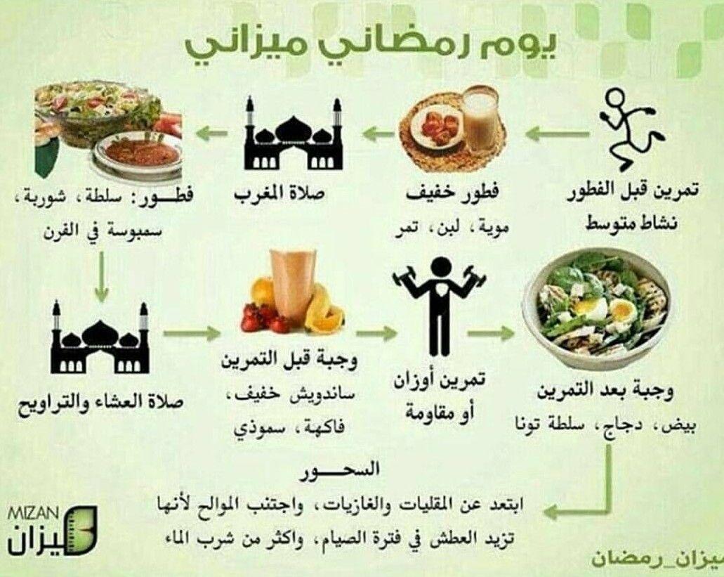 Regime Ramadan Health Fitness Food Health Facts Food Workout Food