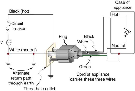 Image Result For 3 Prong Prong Hot Electrical Plug Wiring 3 Way Switch Wiring Plugs