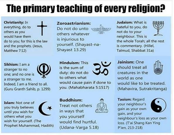 Updated Learning: What Are The Beliefs Of Judaism