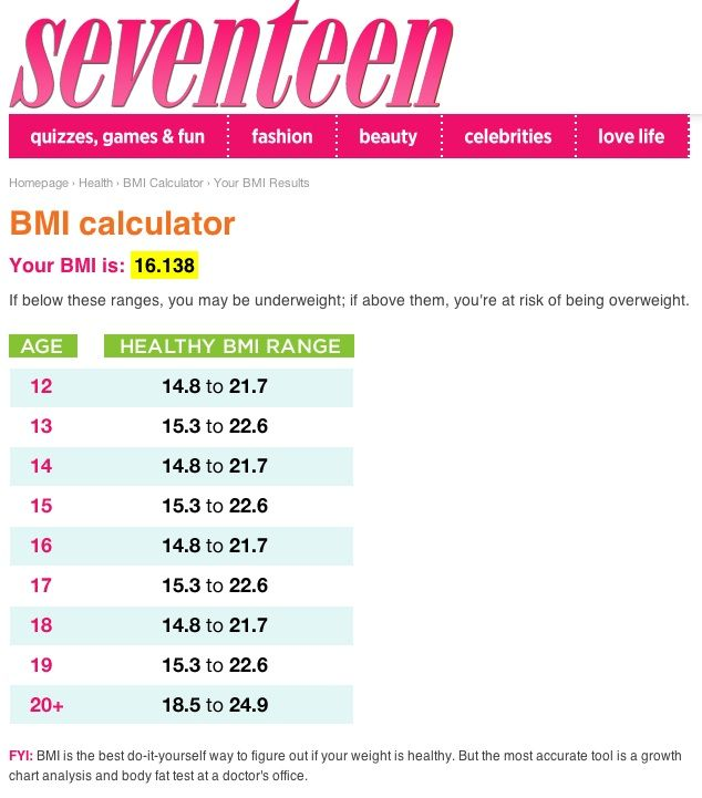 Bmi Index Chart Template Use A Bmi Chart Or Body Mass Index Chart