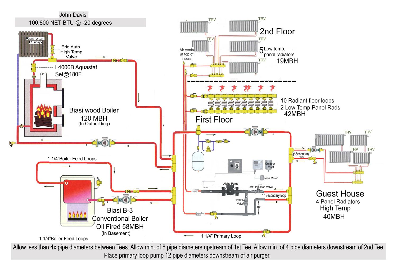 Heating System Diagrams Google Search Radiant Floor Heating Systems Residential Boilers