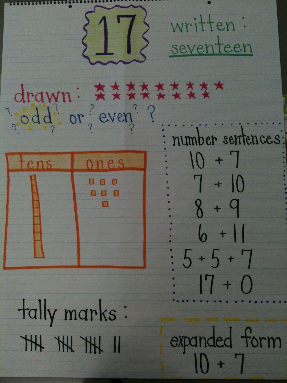 Thoughtful Third Grade Number Sense