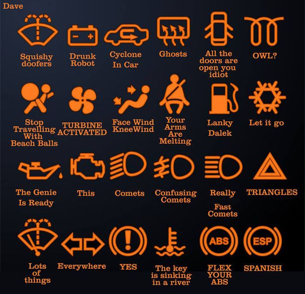 In Case You Didn T Know What All Those Little Symbols In Your Car