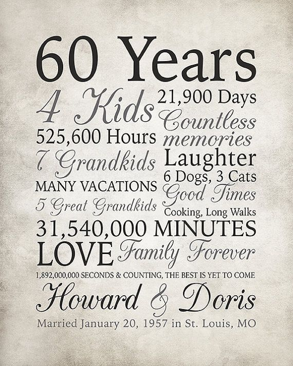 60 Years Wedding Anniversary Gifts: 60th Anniversary Gift 60 Years Married Or Any By
