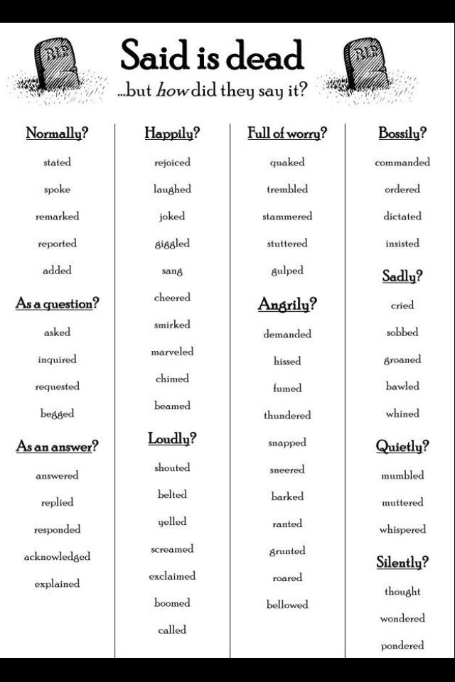 0f66e8dc8c45cd0eb602e86fb0167d6fjpg 640×960 pixels Writing - synonyms for resume writing