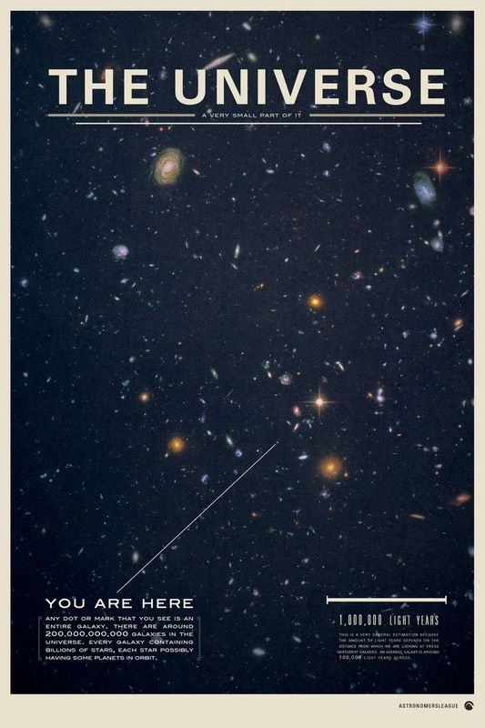 and you are somewhere around here : )