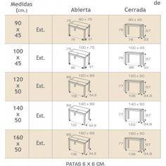 Medidas de Mesas de Comedor. Consola extensible - Mesa de comedor de ...