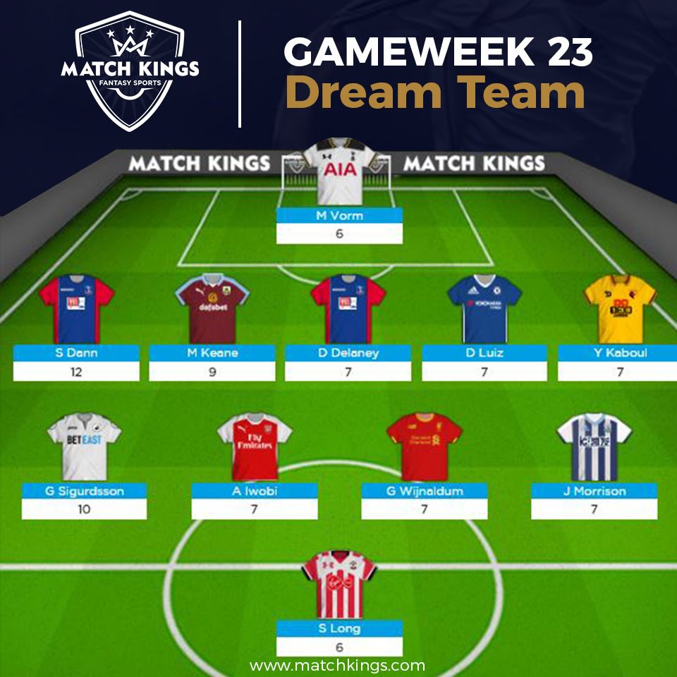It Was A Defender Dominated Day In The Premier League As 5 Of Them Made It Into The Gameweek 23 Dream Team On Www Matchkings Com Match Dream Team Football Dream Team Fantasy Soccer