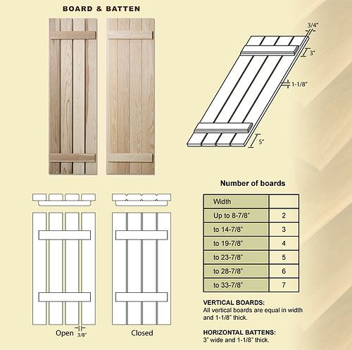Cottage style shutters exterior exterior board and for Board and batten shutter plans