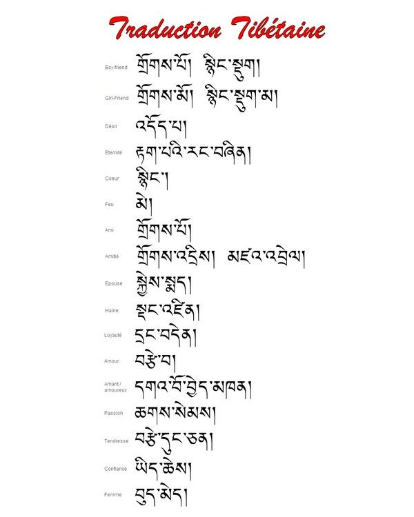 Ecriture Tibetaine Tatouage Tibetain Ecriture Tatouage Signe Bouddhiste