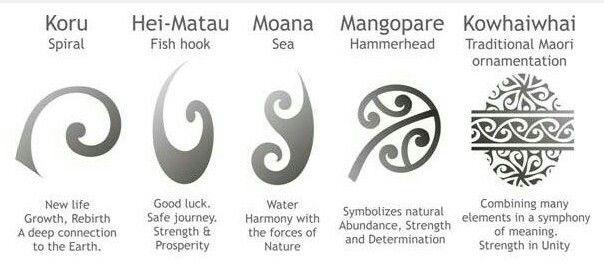 Some Elements Of Ta Moko Moana Tattoos Samoan Tattoo Polynesian Tattoos Koru Tattoo