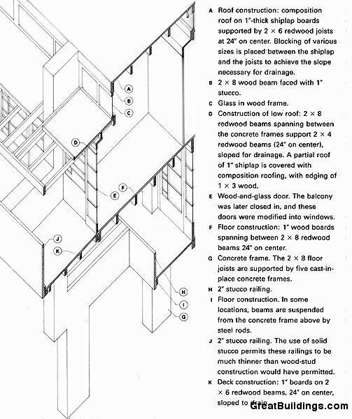 journey to lovell beach house rm schindler 1926 features archinect - Beach House Drawings