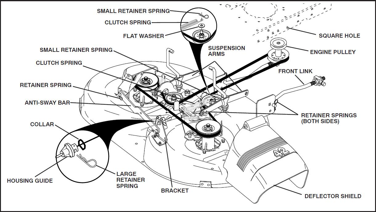 graphic   Auto Engineering   Pinterest   Lawn mower blades, Lawn ...