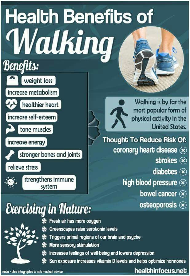 ways of walking exercises Park farther away driving to work presents you with an opportunity to build a quick workout into your day park a reasonable distance from where you need to be and walk the rest of the way.