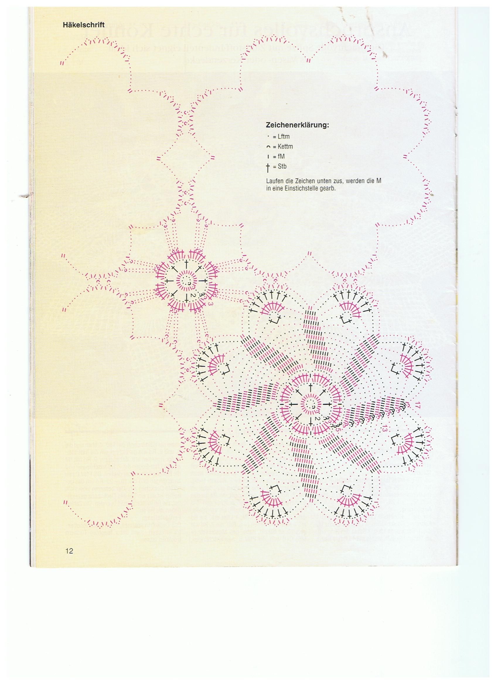 muster tischdecke | Häkeln Croche heklanje | Pinterest