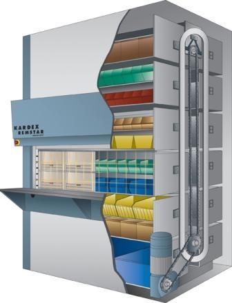 Wonderful Kardex Remstar Vertical Carousel Storage