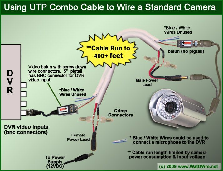 preparing utp combo cable for camera/dvr connection using