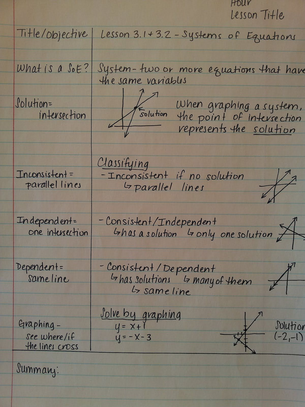 Cornell Notes In Math Class Math Cornell Notes High School Math