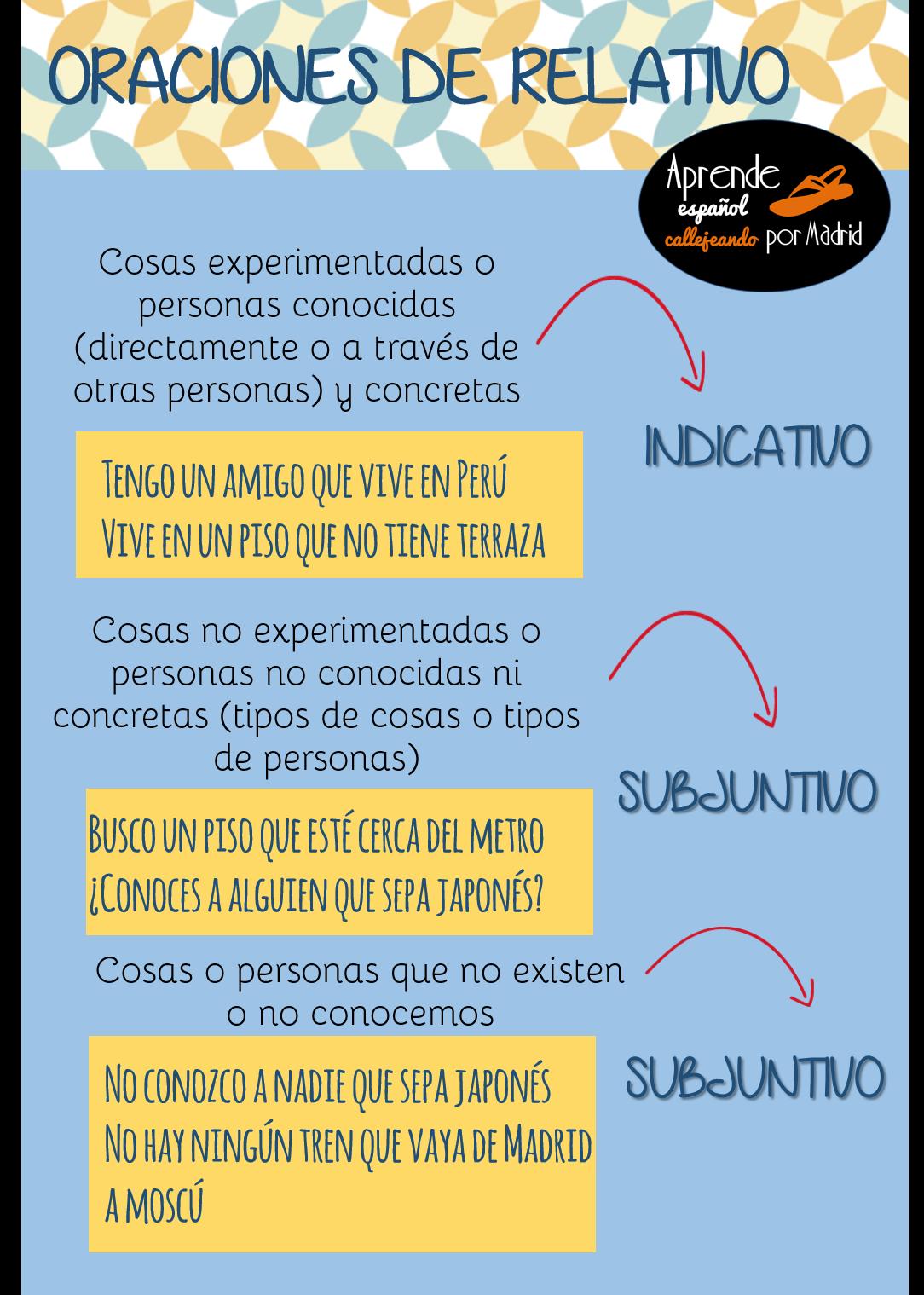 Oraciones De Relativo Ele Espanol Spanish Gramatica