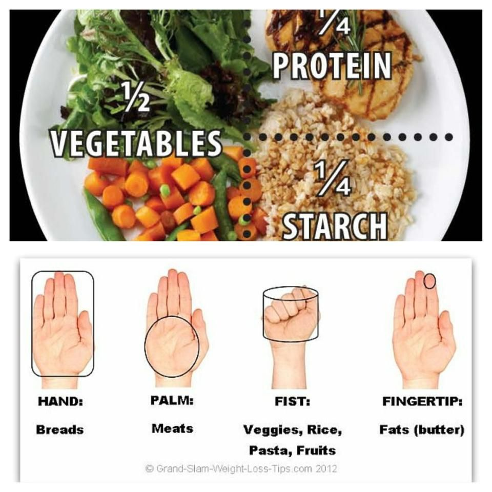 Know your portions you can eat healthy foods but you still have portion control is critical to long term weight control and optimized health check out my book on the subject ccuart Gallery