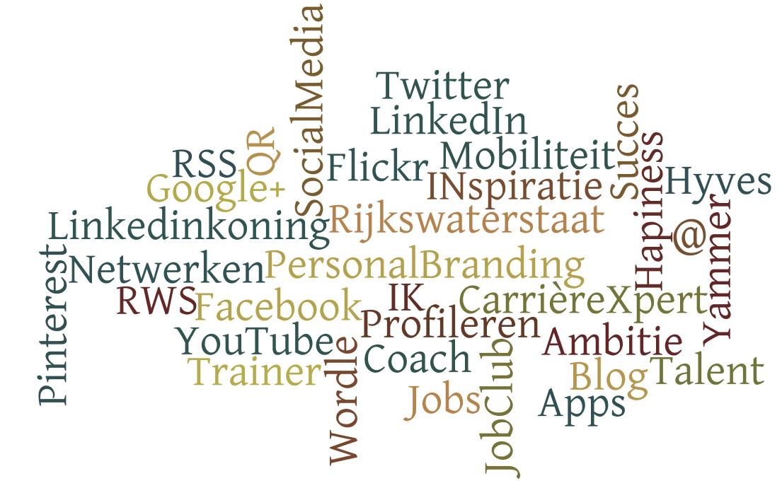 my resume Apps, Inspiratie, Blog
