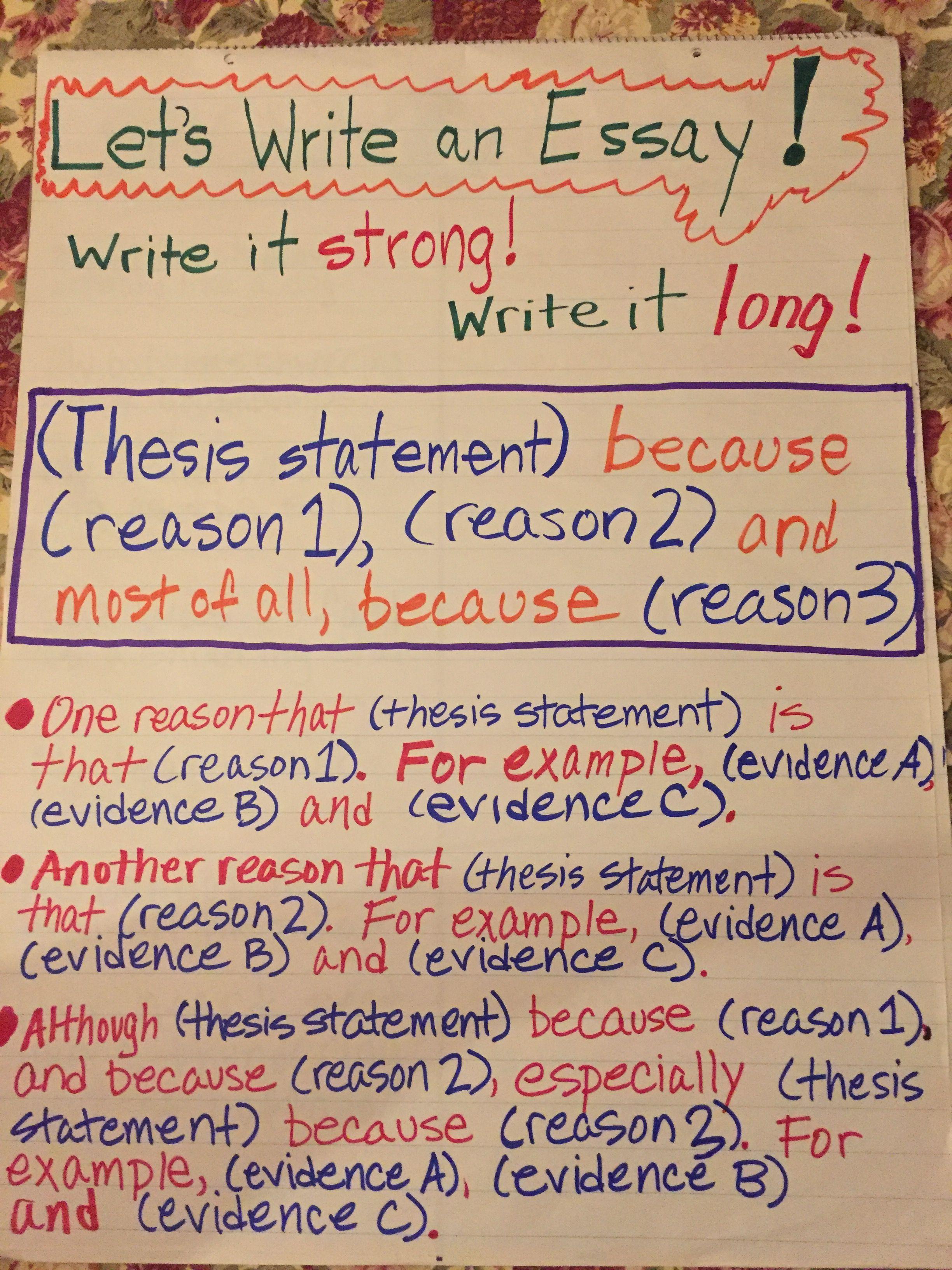Pin By Maura Mcpolin On 4th Grade Writing