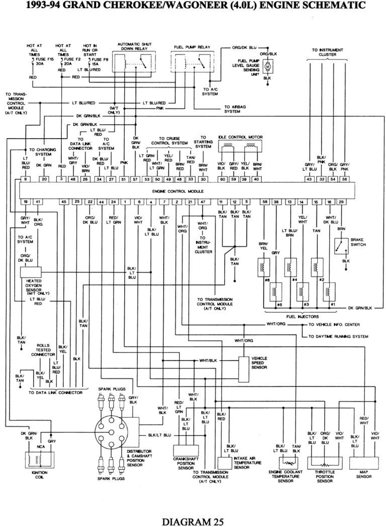 1991 - 1996 Jeep Cherokee Xj Trailer Light Wiring Diagram from i.pinimg.com