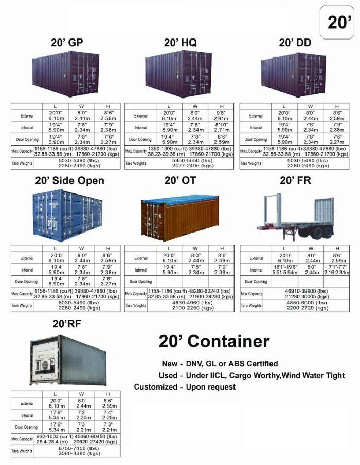 Container Specs Container House Plans Shipping Container Dimensions Shipping Container House Plans