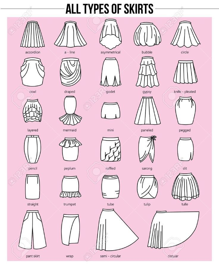 Photo of Set of different types of skirts on pink background. Simple apartment ..