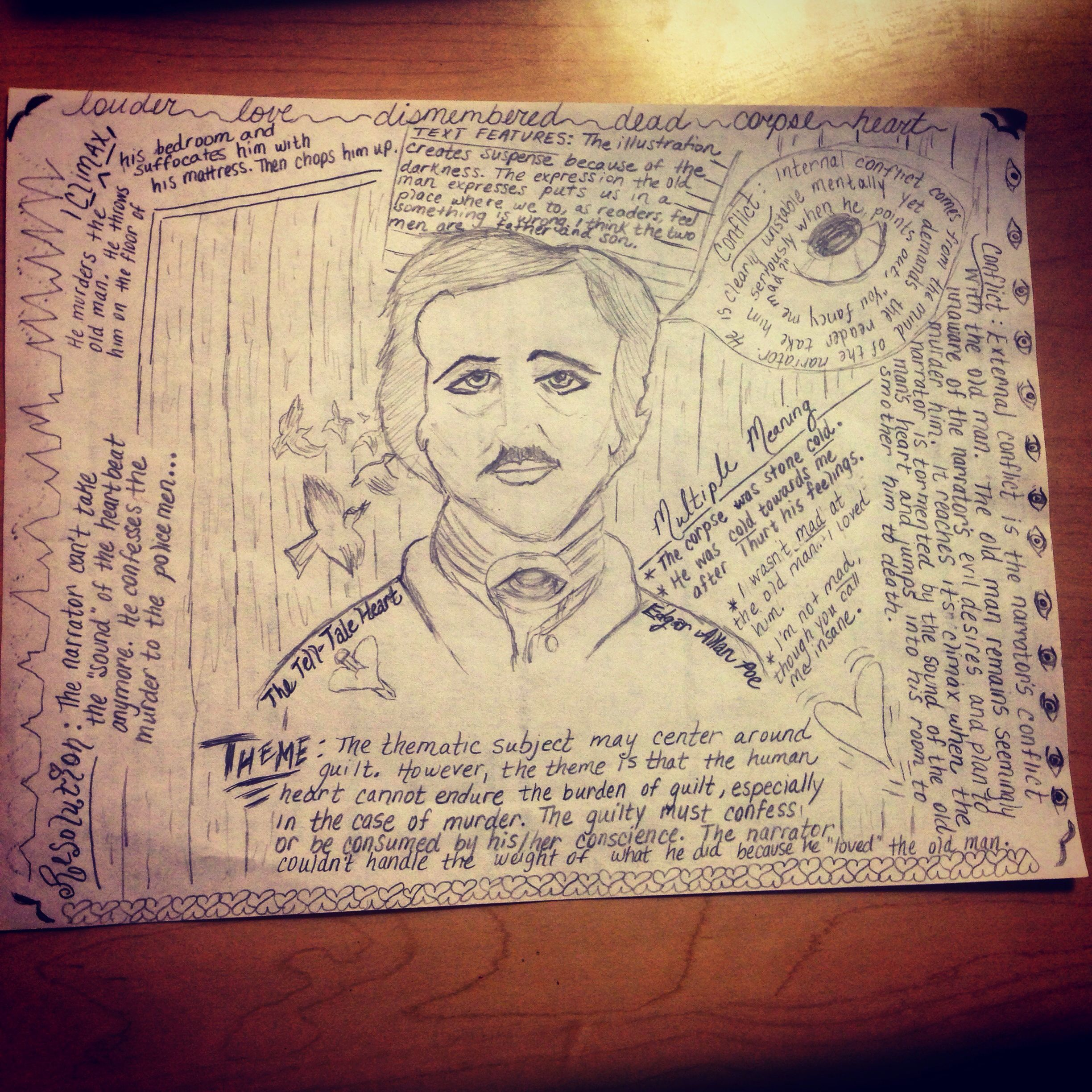 Edgar Allan Poe The Tell Tale Heart One Pager Idea For Students