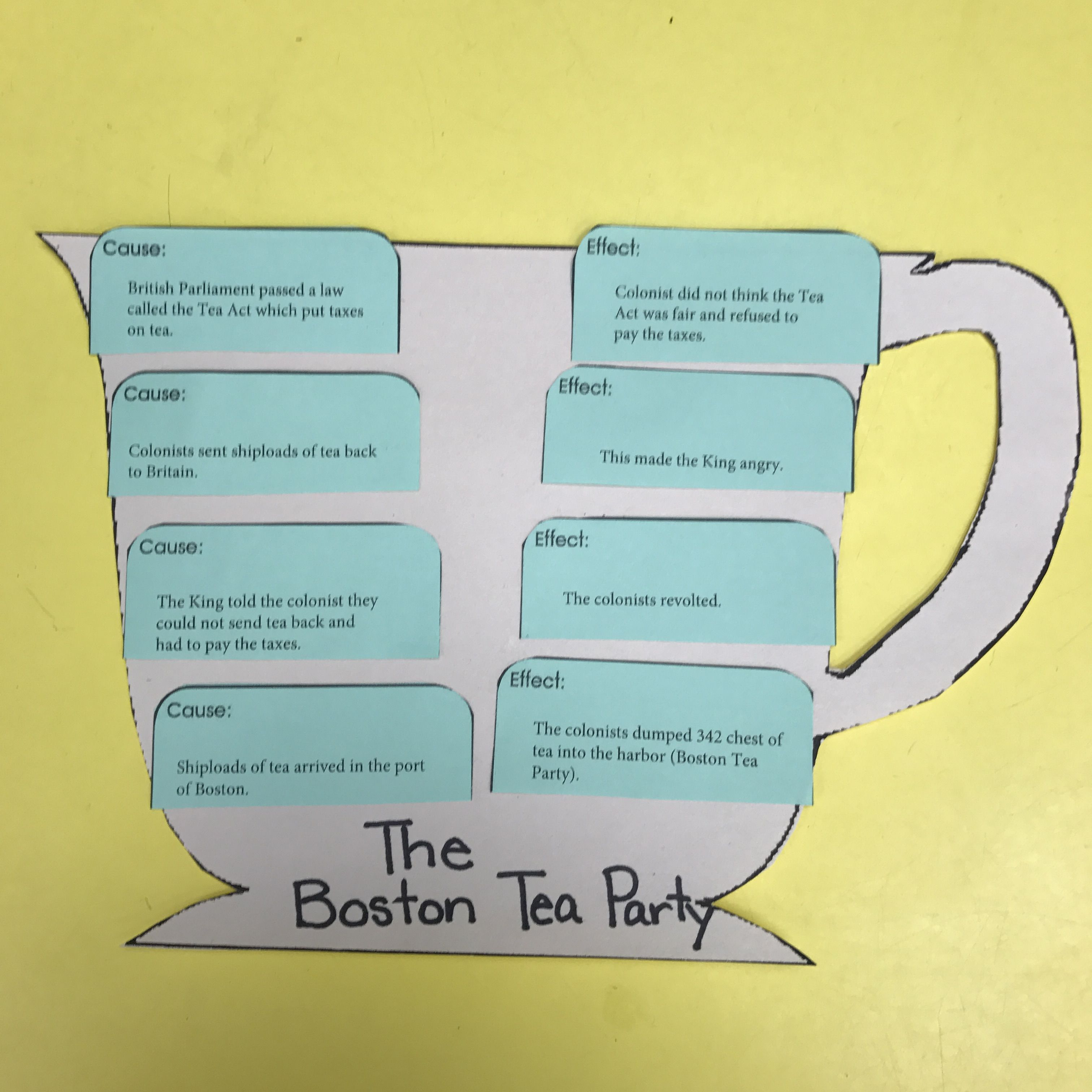 medium resolution of A cause and effect teacup graphic organizer of the Boston Tea Party.    Graphic organizers