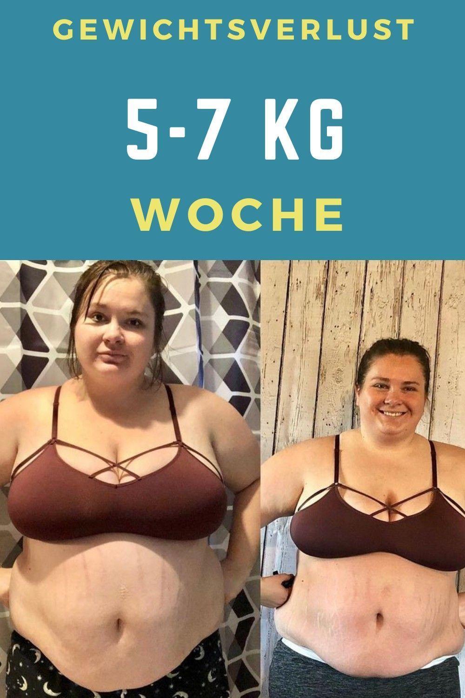 Gewichtsverlust Fettleibigkeit