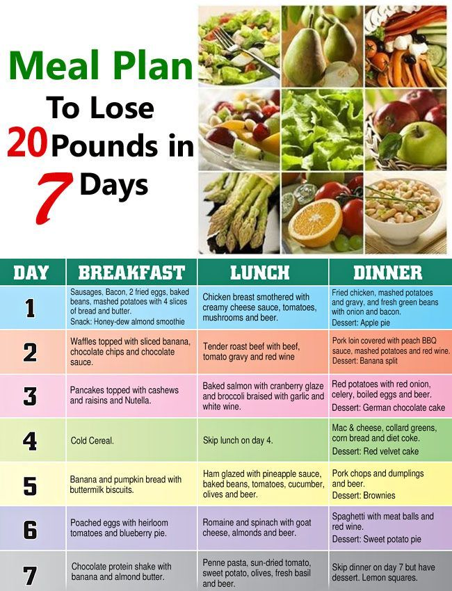 Diet plan to lose 10lbs in a month photo 6