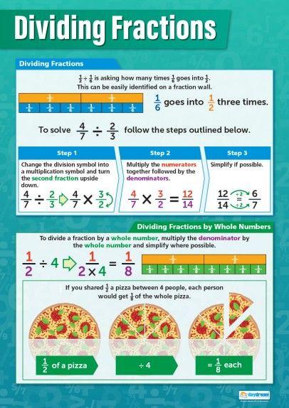 Homework help dividing fractions