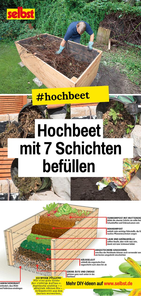 Hochbeet Befullen In 2020 Plants Garden Outdoor