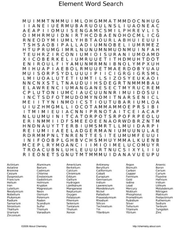 Review the periodic table with a fun element word search word review the periodic table with a fun element word search urtaz Choice Image