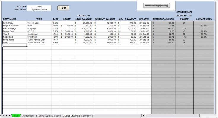 Credit Card Excel Template Credit Card Debt Payoff Spreadsheet