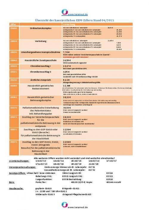 Ubersicht Der Hausarztlichen Ebm Ziffern Stand 04 2015 Fur Die Kassenabrechnung Ebmziffer Anmerkung03000 Ordin Medizinische Fachangestellte Arztpraxis Medizin