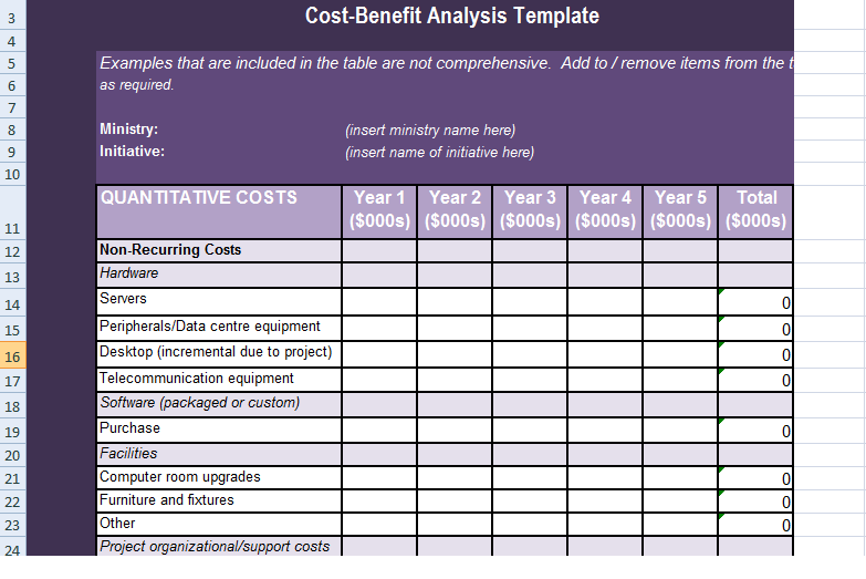 Get cost benefit analysis template in excel excel for Cost price analysis template