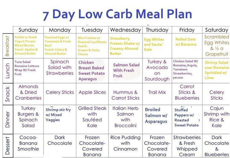 17 Best images about low carb menu on Pinterest | Clean eating ...